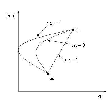 korelacja-dwa.JPG