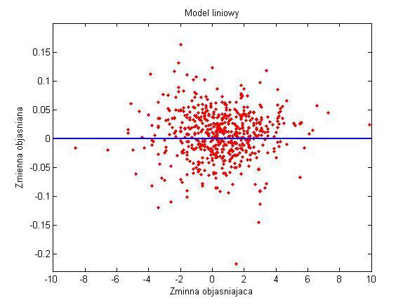 model-liniowy-dwa.JPG