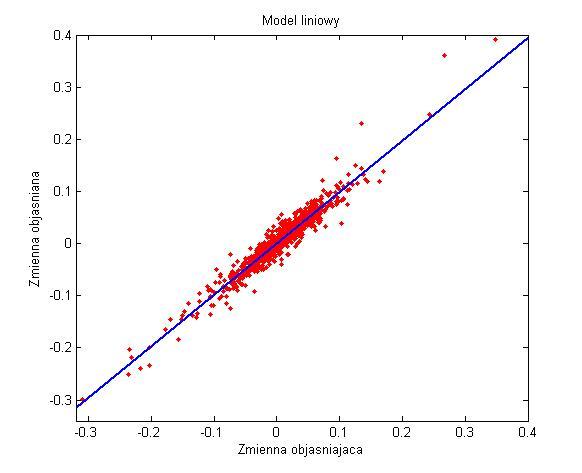 model-liniowy.JPG